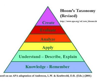 Bloom's Taxonomy for Learning